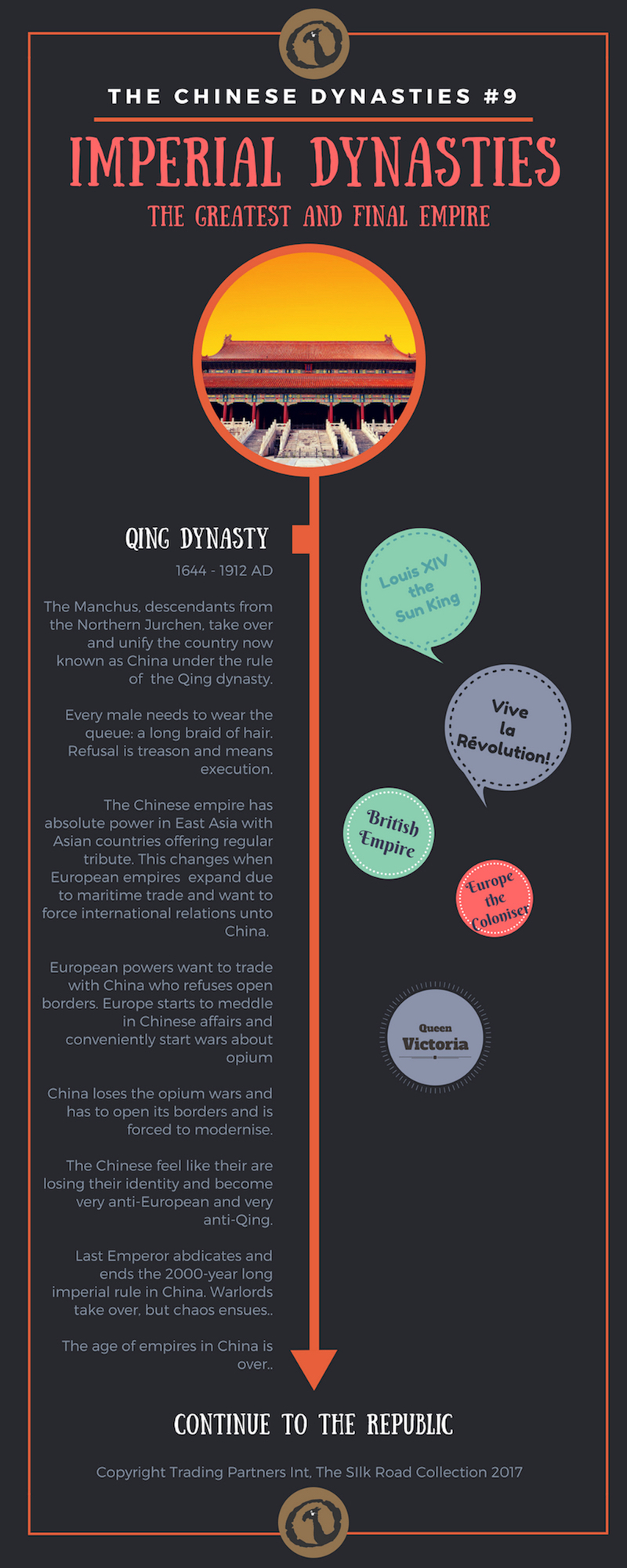 Timeline image of The Chinese Dynasties: Imperial Dynasties - The greatest and final empire